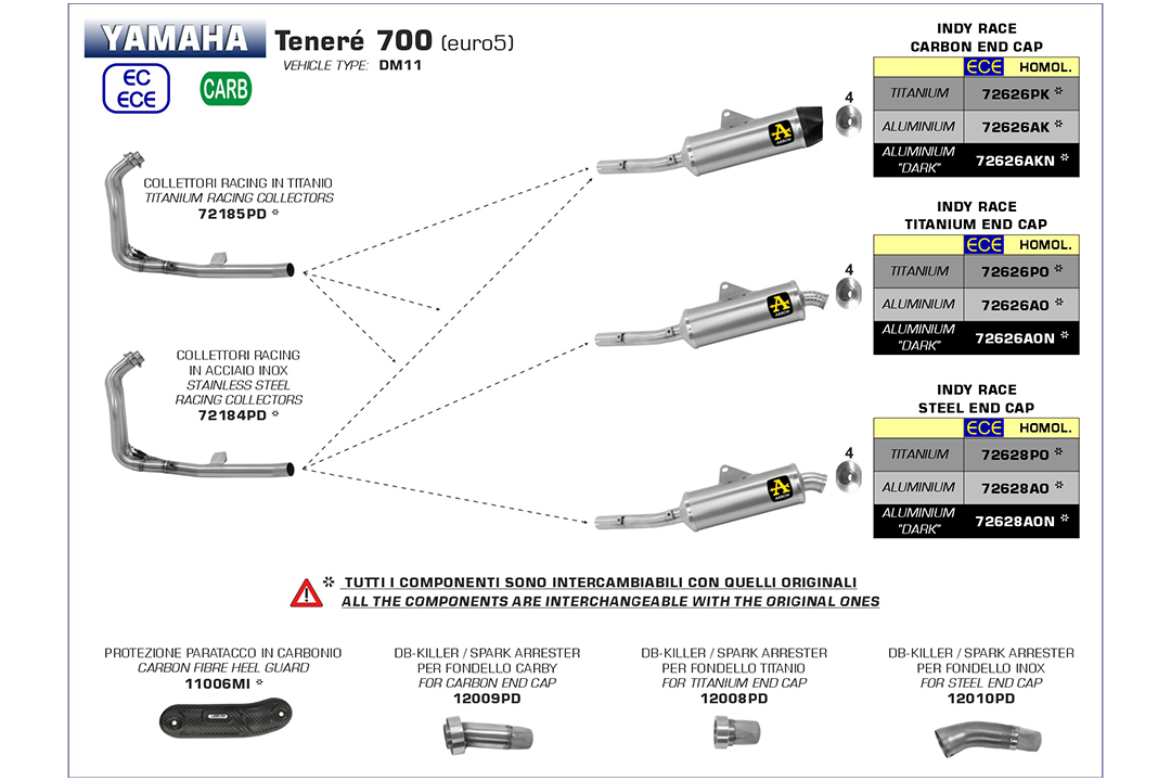 ARROW Hitzeschutzschild Carbon Yamaha Tenere 700
