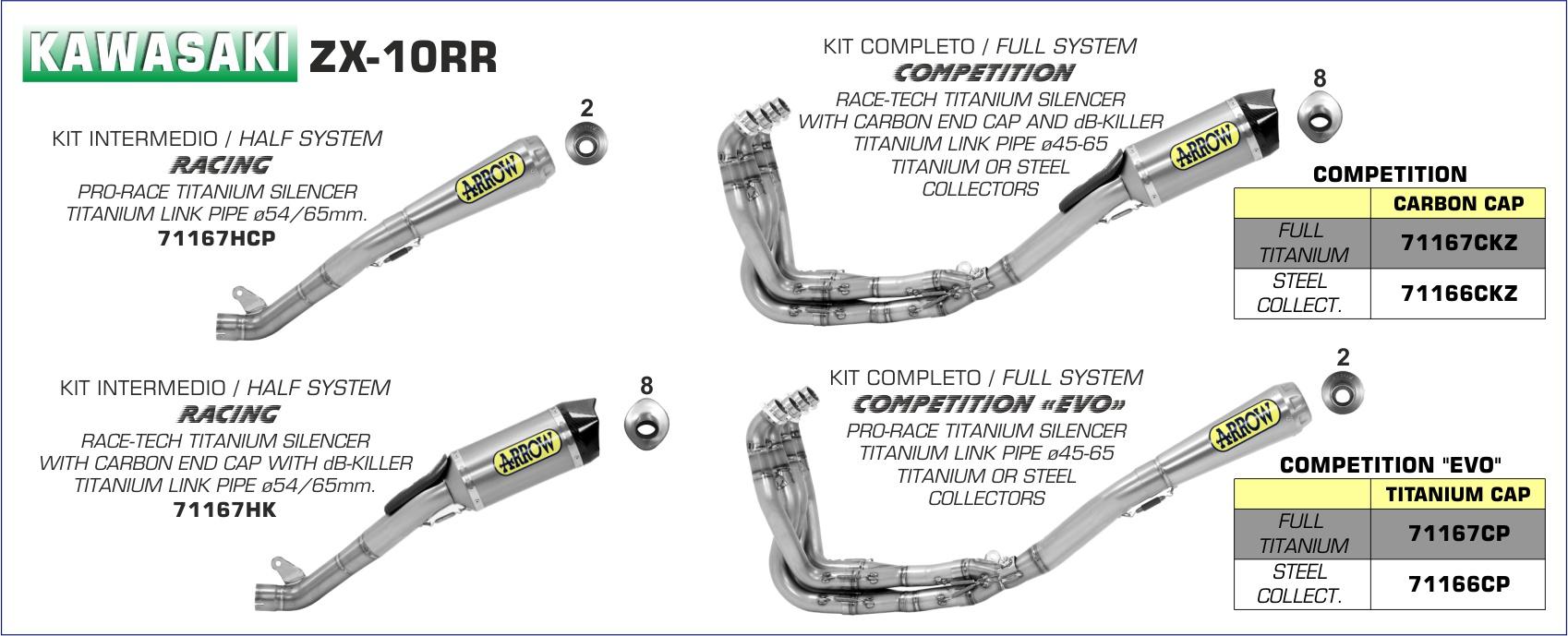 ARROW Auspuff Komplettanlage COMPETITION HALF SYSTEM für Kawasaki ZX-10RR 2017-, Edelstahl