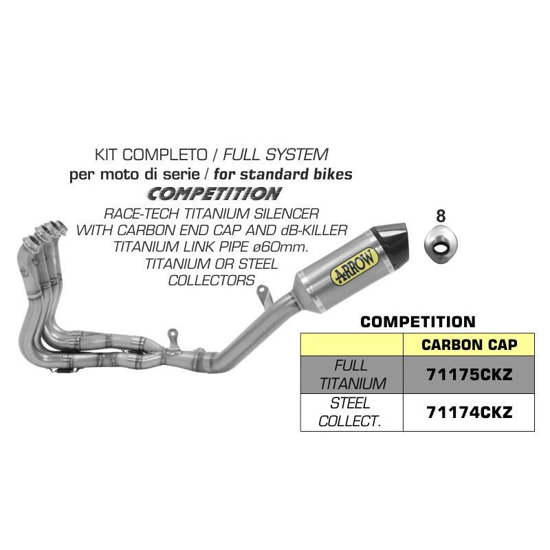 ARROW Auspuff Komplettanlage COMPETITION FULL SYSTEM für Honda CBR1000RR 2017-. Titan u. Edelstahl