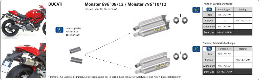 ARROW Auspuff DARK STREET THUNDER für Ducati Monster 696 / 796 / 1100 2008-2014, Aluminium schwarz