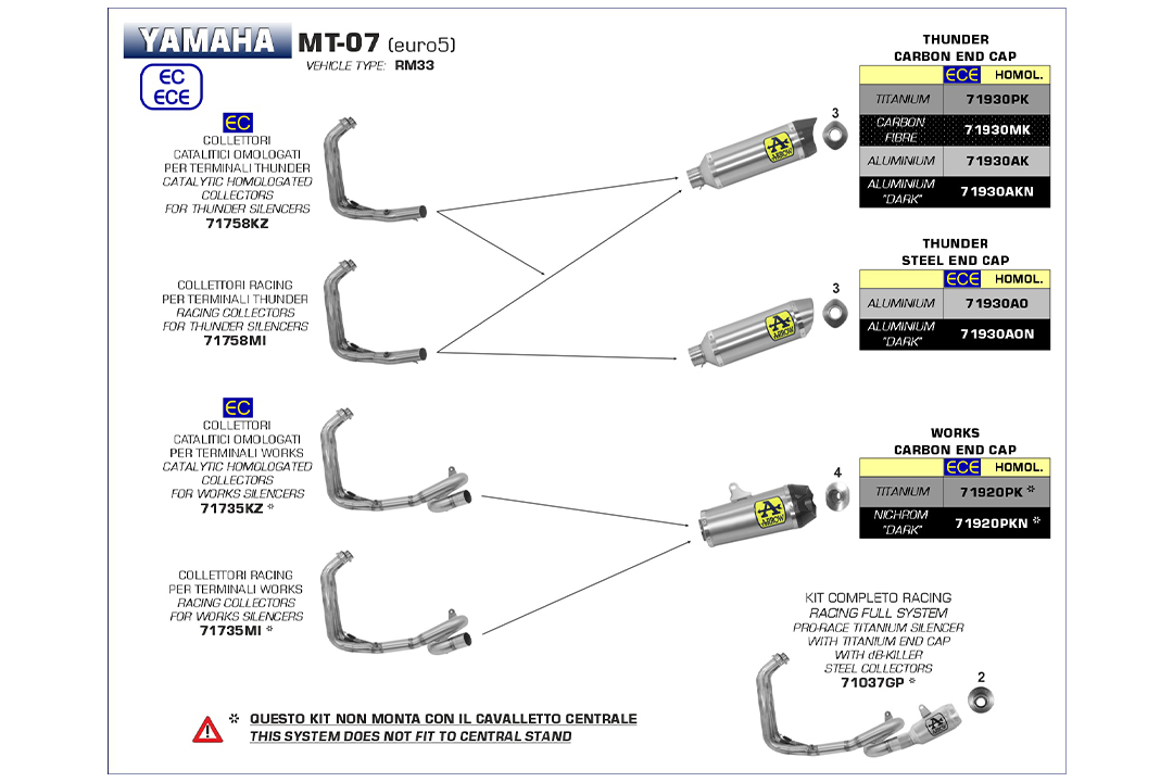 ARROW Auspuff Komplettanlage PRO-RACE für Yamaha MT-07 2021-, Titan