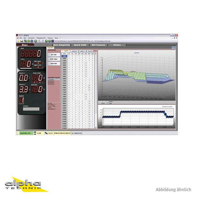 Rapid Bike Kit Software Master Lite und USB