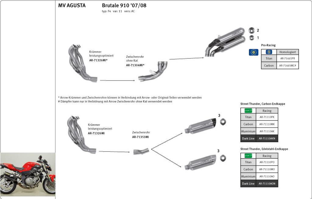 ARROW Auspuff THUNDER RACING für MV Agusta Brutale 750 / 910 / 920 / 990R / 1090RR 2003-2012, Titan