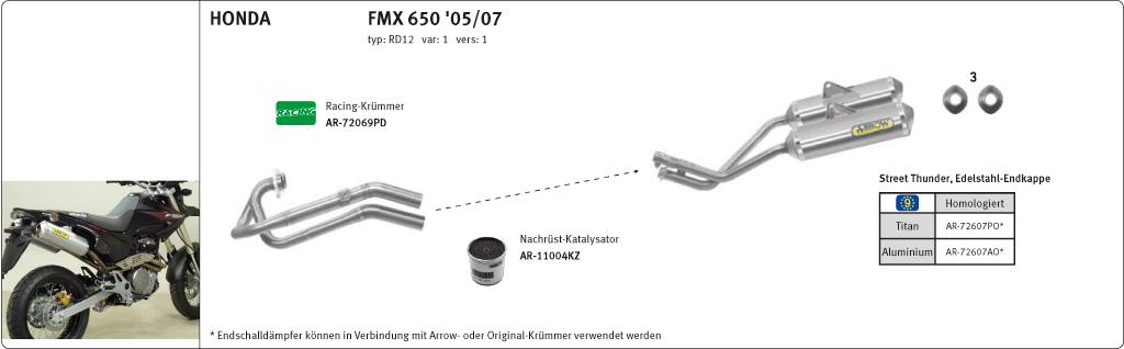 ARROW Auspuff THUNDER für Honda FMX650 2005-2008, Titan